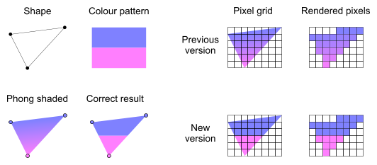 Functy colour interpolation against fragment shader colour.