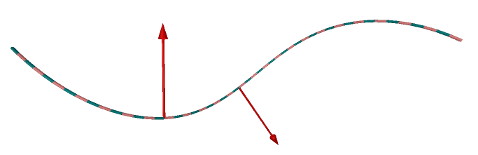Binormal along a curve in 2D