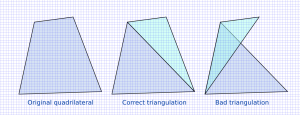 Choosing the right corners to use for the triangles